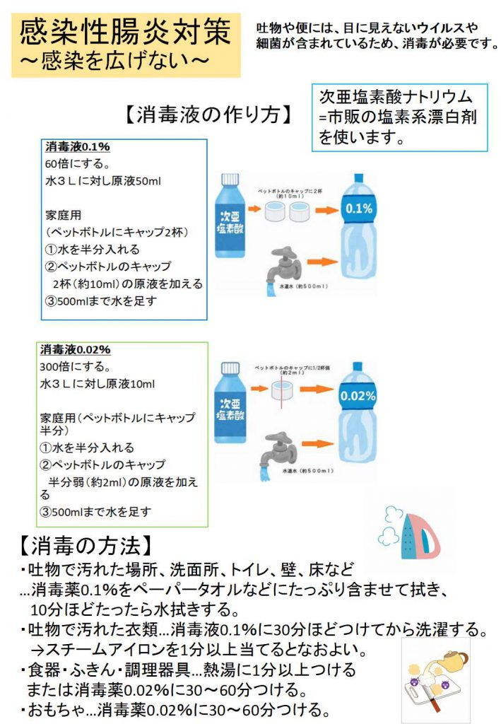次亜塩素酸水 作り方 手指