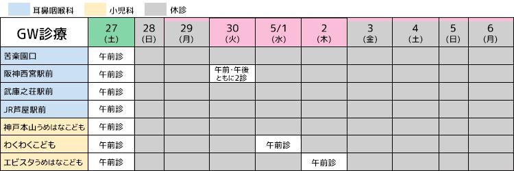 梅華会グループのGW診療一覧表